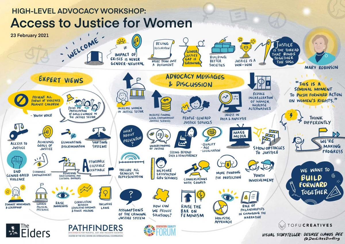 Access to justice workshop